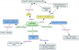 Yanmaz_simplified